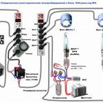 Универсальная схема подключения электрооборудования